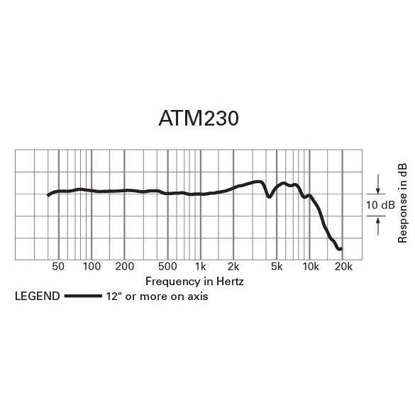 Audio-Technica ATM230PK Hiperkardioid hangszermikrofon szett (3 db)