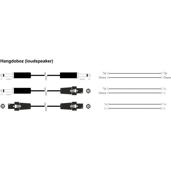PRÉMIUM hangdoboz (hangfal) kábel rendelésre