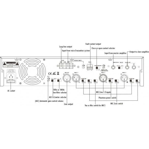 ITC T10ALP Hurokerősítő beépített keverővel, 3 mikrofonbemenet, 240W RMS, 10A, kb 600m2 kapacitás