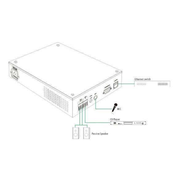 ITC T6706 IP Alapú Audio hálózat audio adapter 2x10W végerősítővel