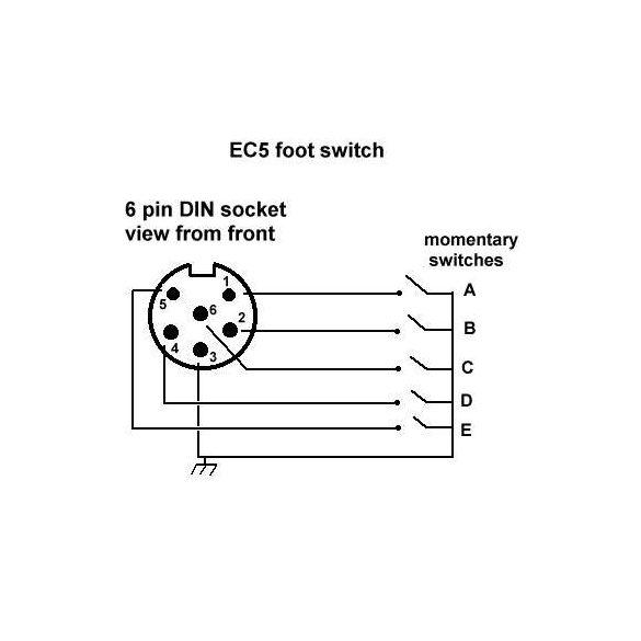 KORG EC5 5 gombos multifunkciós pedál PA szériás hangszerekhez