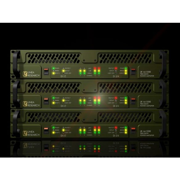 Linea Research XiB4 DSP-s erősítő, 2in/4out, BvNet, 4x1250W@ 2ohm