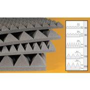 Csillapítószivacs NDA Akustik stop Piramis 70/50   1x1m